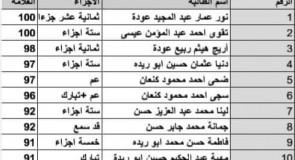 تهنئة للطالبات الحفاظات لاجزاء من القران الكريم