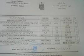 جدول التنسيق لقطف الزيتون لعام 2019 لجميع الاراضي الواقعة في محيط مستوطنة مجداليم
